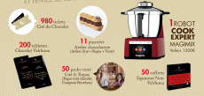 200 Tablettes de chocolat Valrhona et un robot Magimix à gagner